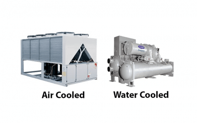Chiller Installation and Replacement
